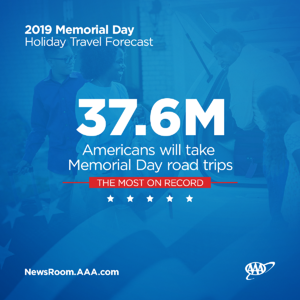 2019 Memorial Day Holiday Travel Forecast Graphic - Road Trips_1200x1200