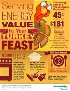 CE Thanksgiving Cooking Energy Value