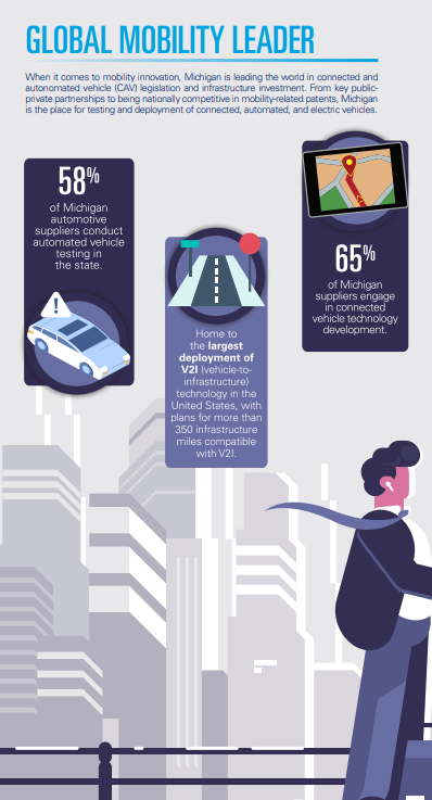 Global Mobility Leader graphic